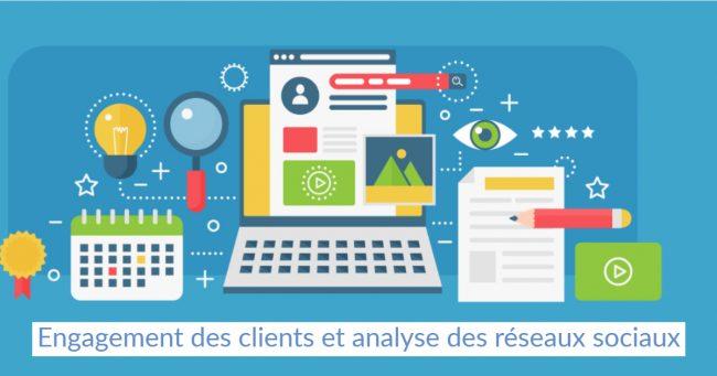 Engagement des clients et analyse des réseaux sociaux